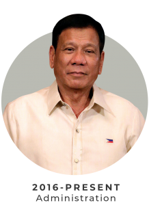 This image has an empty alt attribute; its file name is digong.jpg
