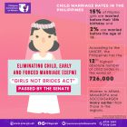 PCW lauds passage of bill criminalizing child marriage at Senate