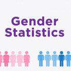 Gender Statistics